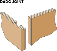 Dado Joint