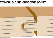 Tongue-And-Groove Joint